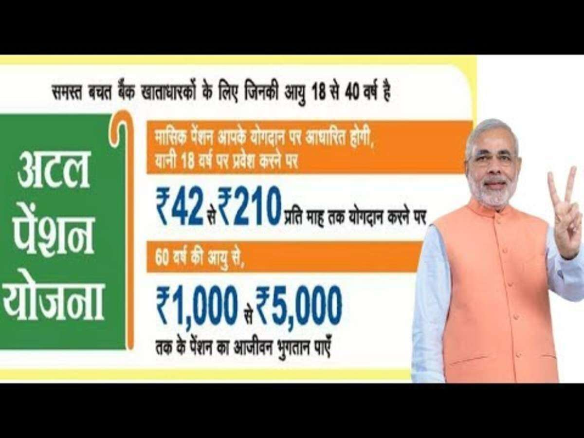 {APY Chart } Atal pension Yojana 2021 - Apply Now to Online Very easy